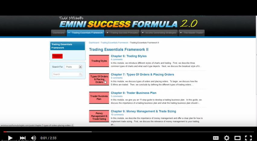 Emini Success Formula 2.0 Review