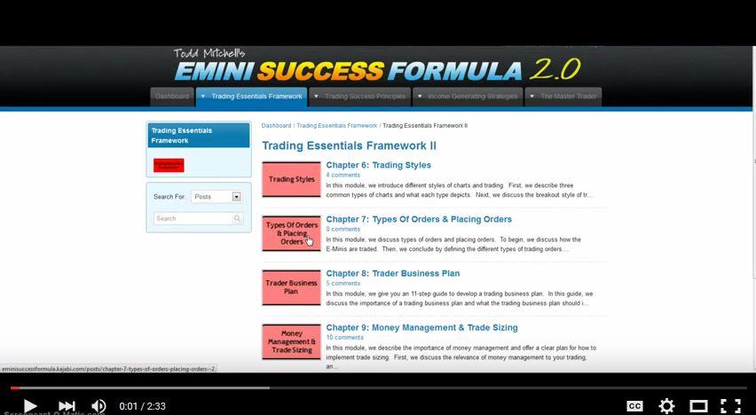 Emini Success Formula 2.0 Review